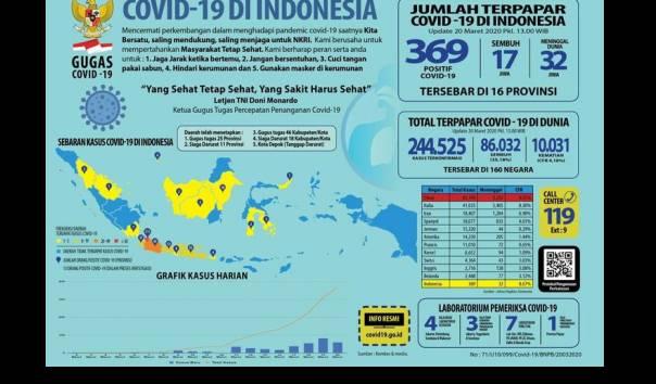 pemerintah-memprediksi-resiko-warga-indonesia-terjangkit-corona-capai-700-ribu-orang