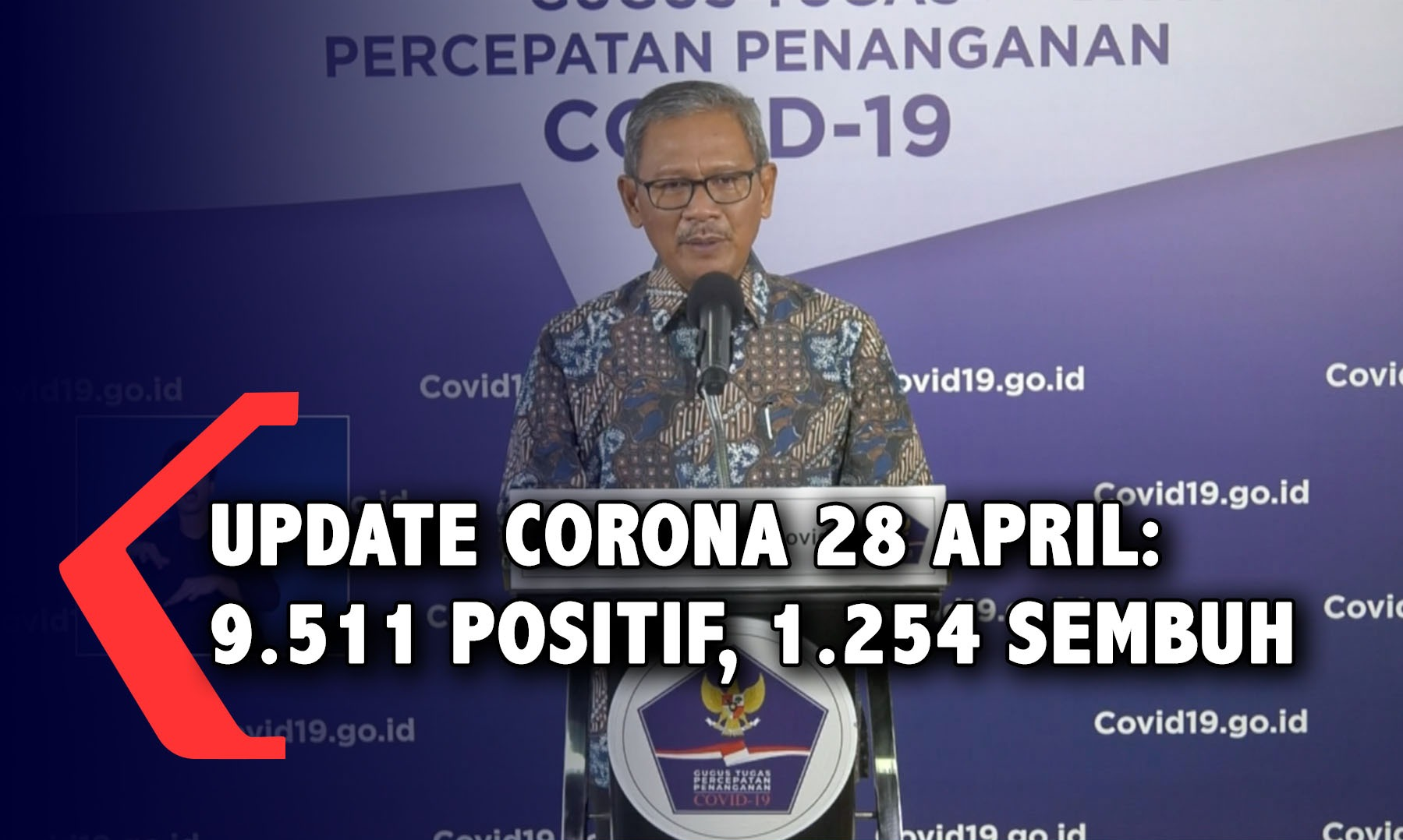 update-corona-28-april-9-511-positif-1-254-sembuh-773-meninggal